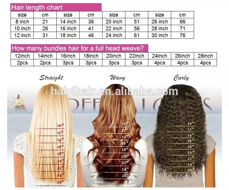 2020 Hot Selling Chinese Hair Weft Cuticle Aligned Human Hair Extension Body Wave Hair Bundles 13