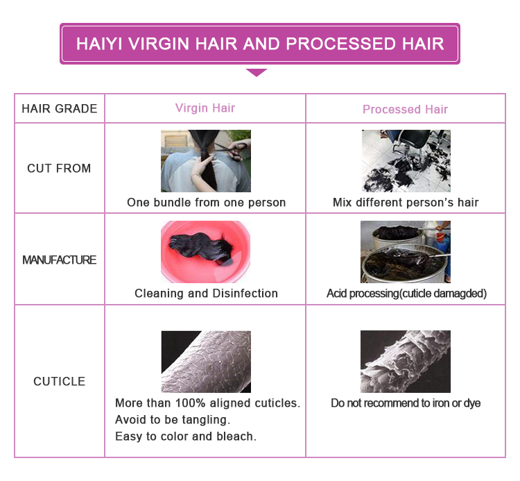 Top Quality Large Stock Virgin Cuticle  Brazilian Hair Thick Bundles 13