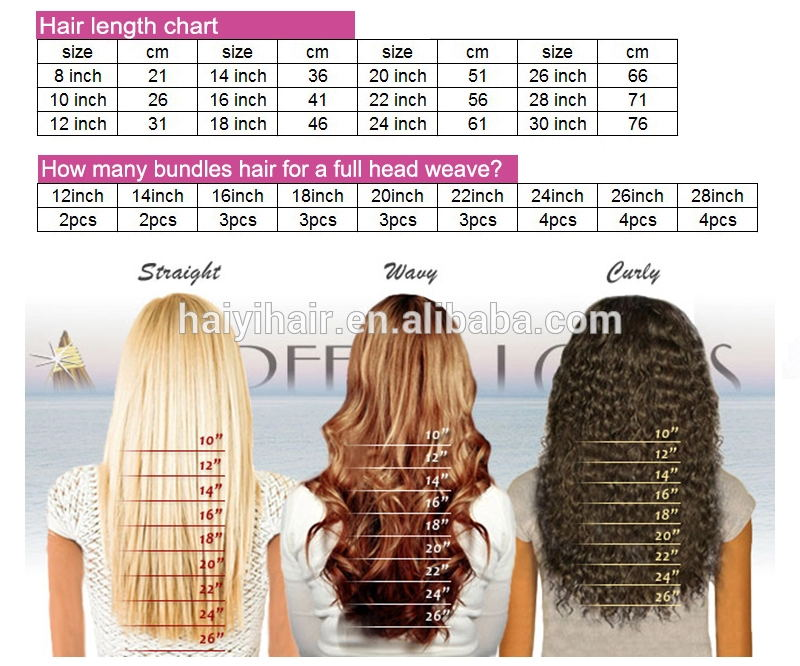 Best Quality Indian Remy Hair Human Virgin Cuticle Aligned Hair 12