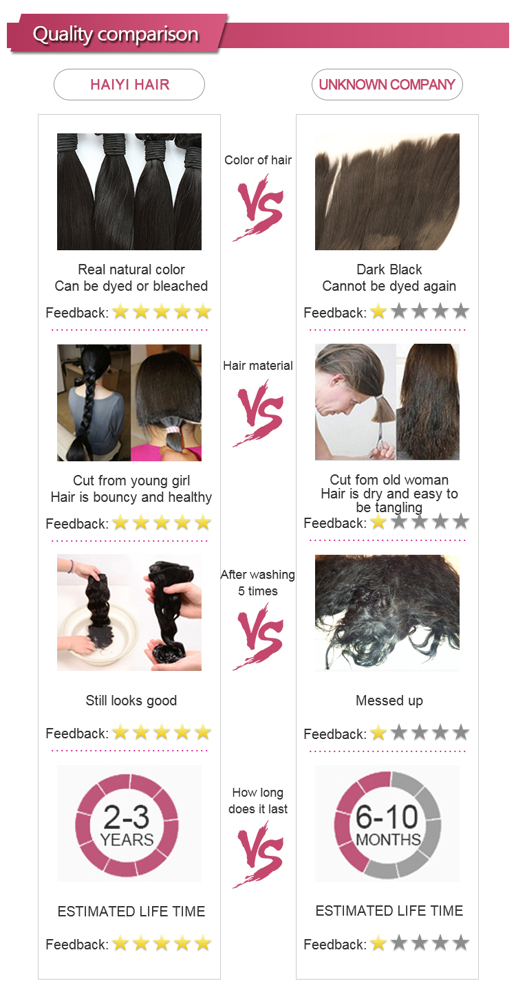 Best Kinky Curly 100% Human Hair Tangle Free Wholesale Price Virgin Brazilian hair 15