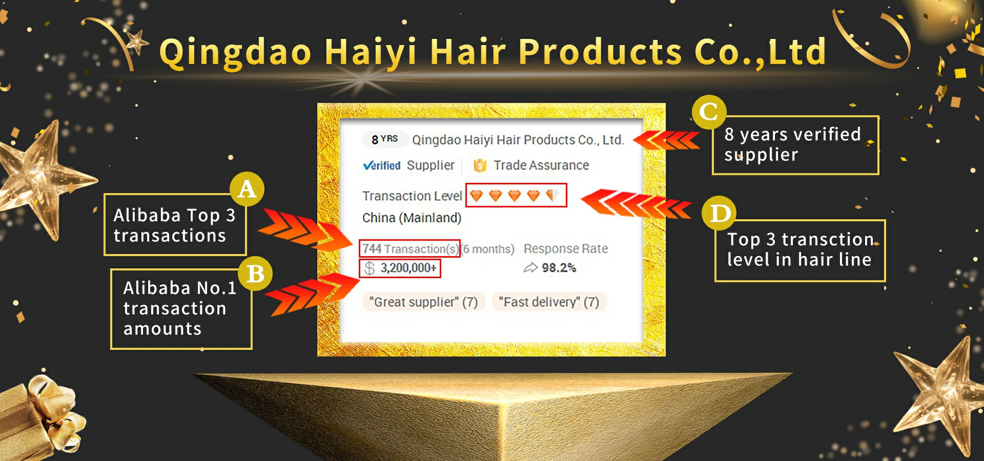 Straight Free sample hair bundles wholesale brazilian 100% remy hair human bundles vendor 23
