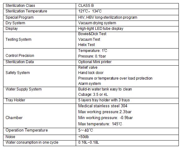 Table Top Dental Autoclave Sterilizer