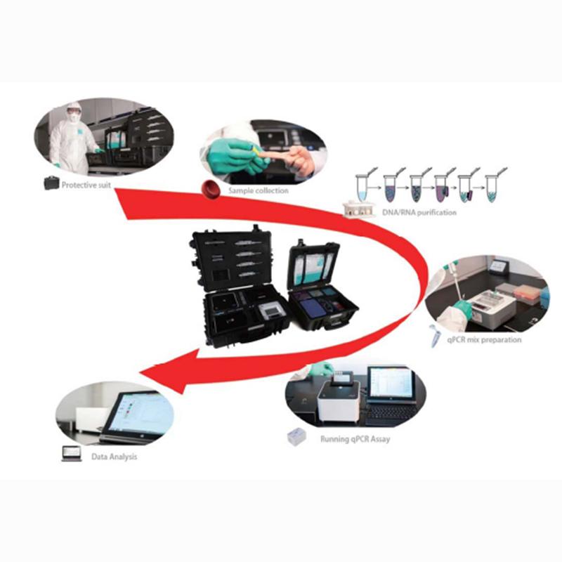 Lab Portable Molecular Diagnostic PCR Machine 3