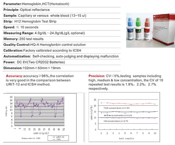 Wholesale 1 SET Blood Pressure Machine MeCan Brand 3