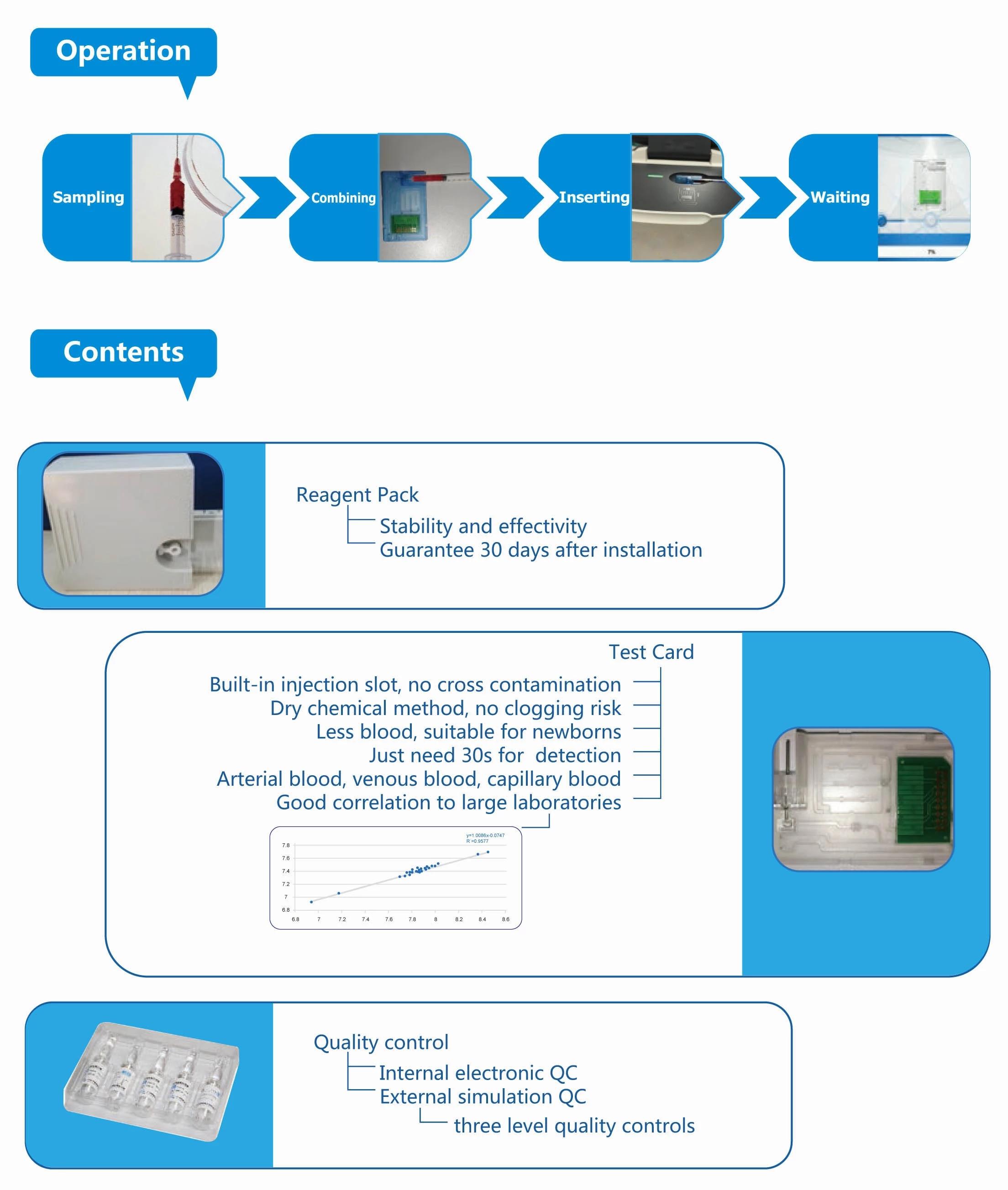 blood gas electrolyte analyzer