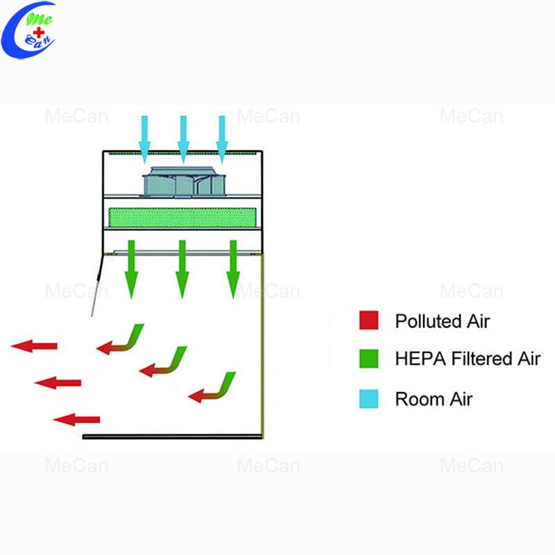 Laboratory PCR Cabinet 8