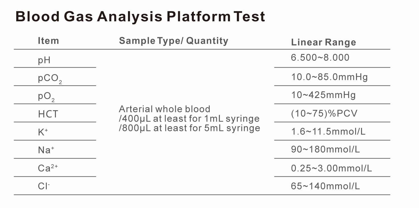 portable blood gas analyzer