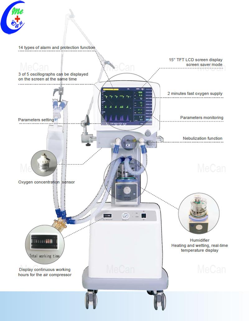 non invasive ventilator