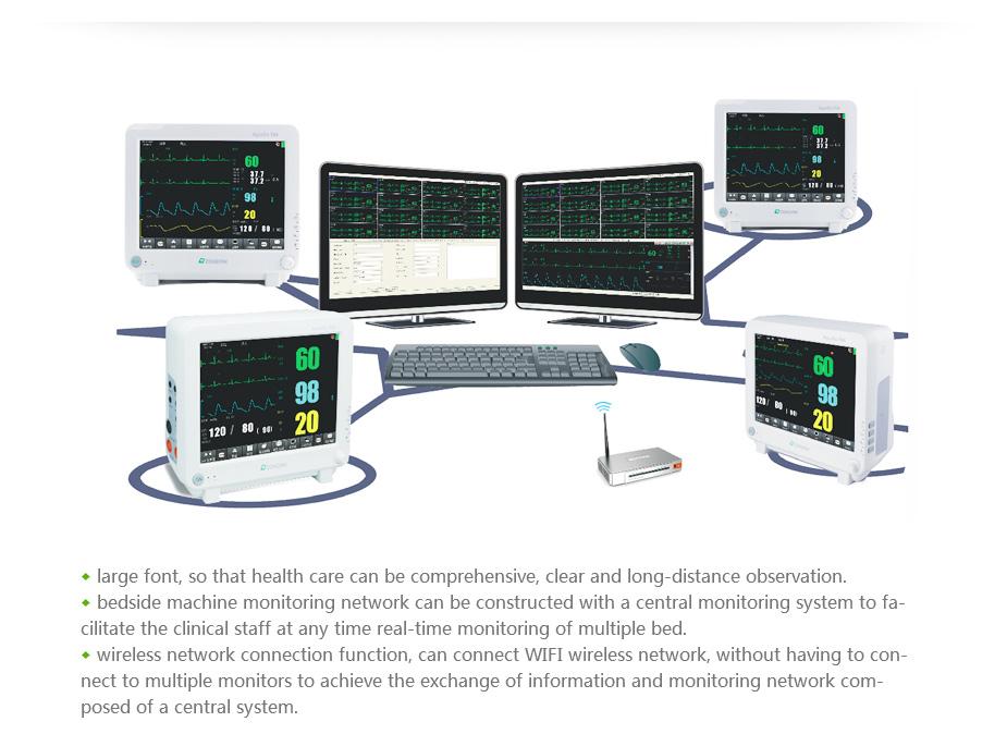 Multi Parameter ICU Patient Monitor System 10