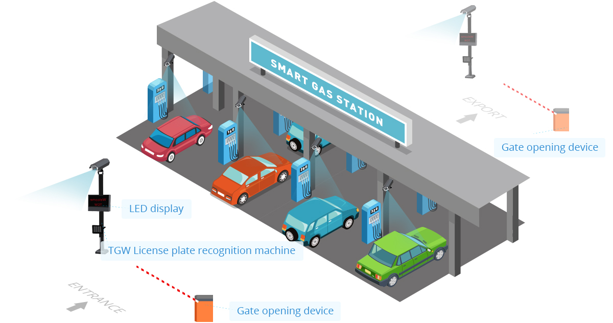 Three solutions for license plate recognition machine failure
